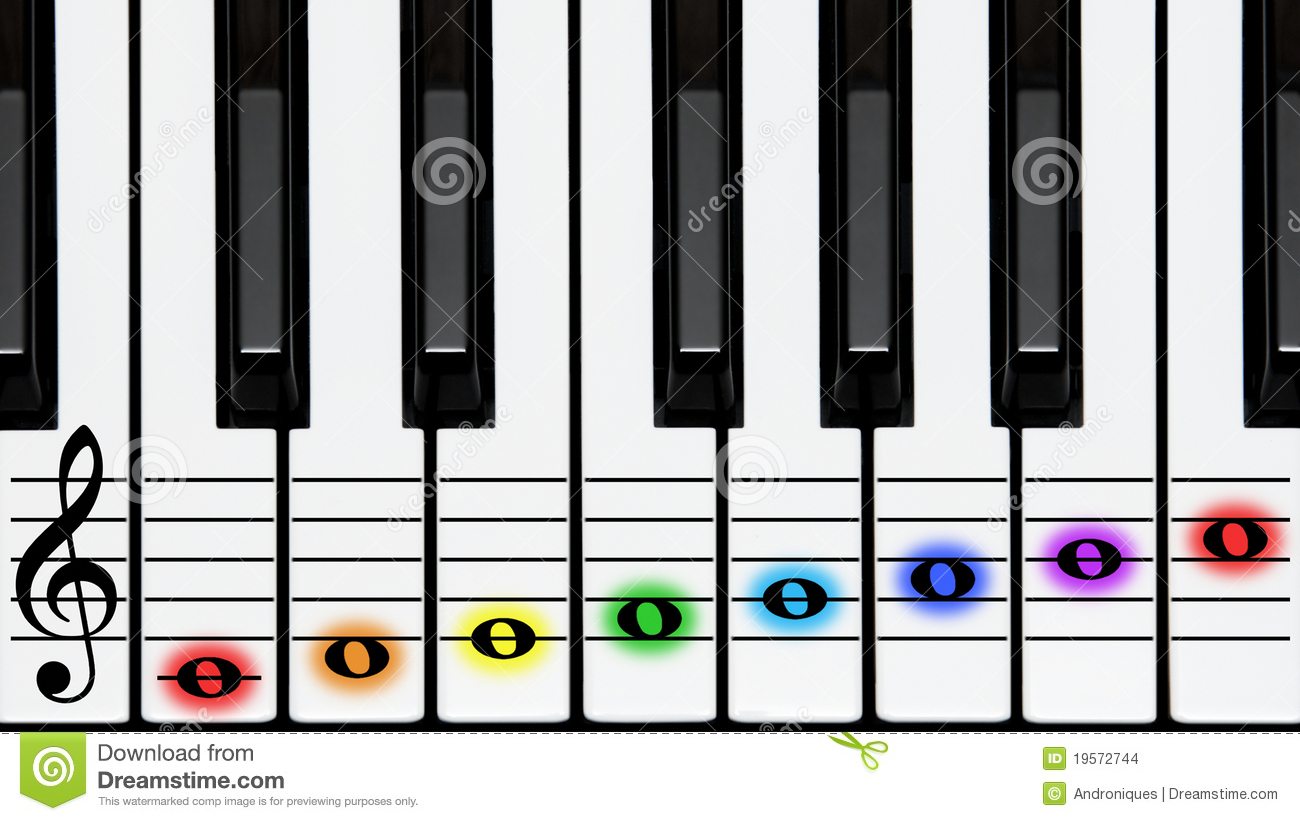 Piano Keys Treble Clef On Stave Colored Notes Stock