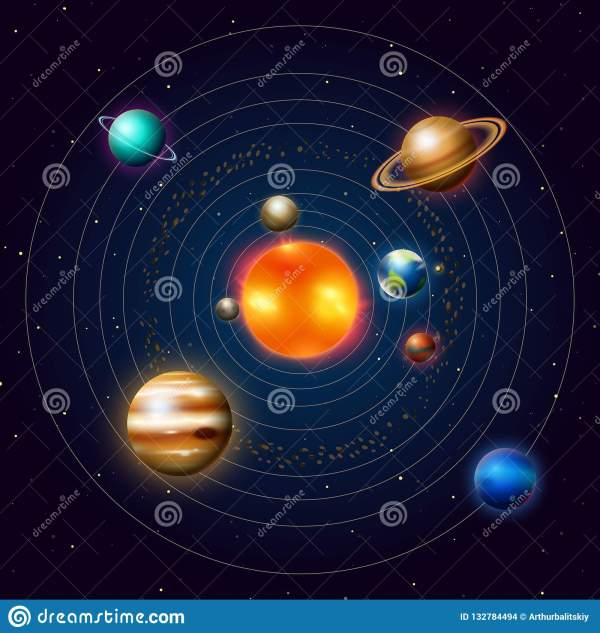 Planets Of The Solar System Or Model In Orbit. Milky Way ...