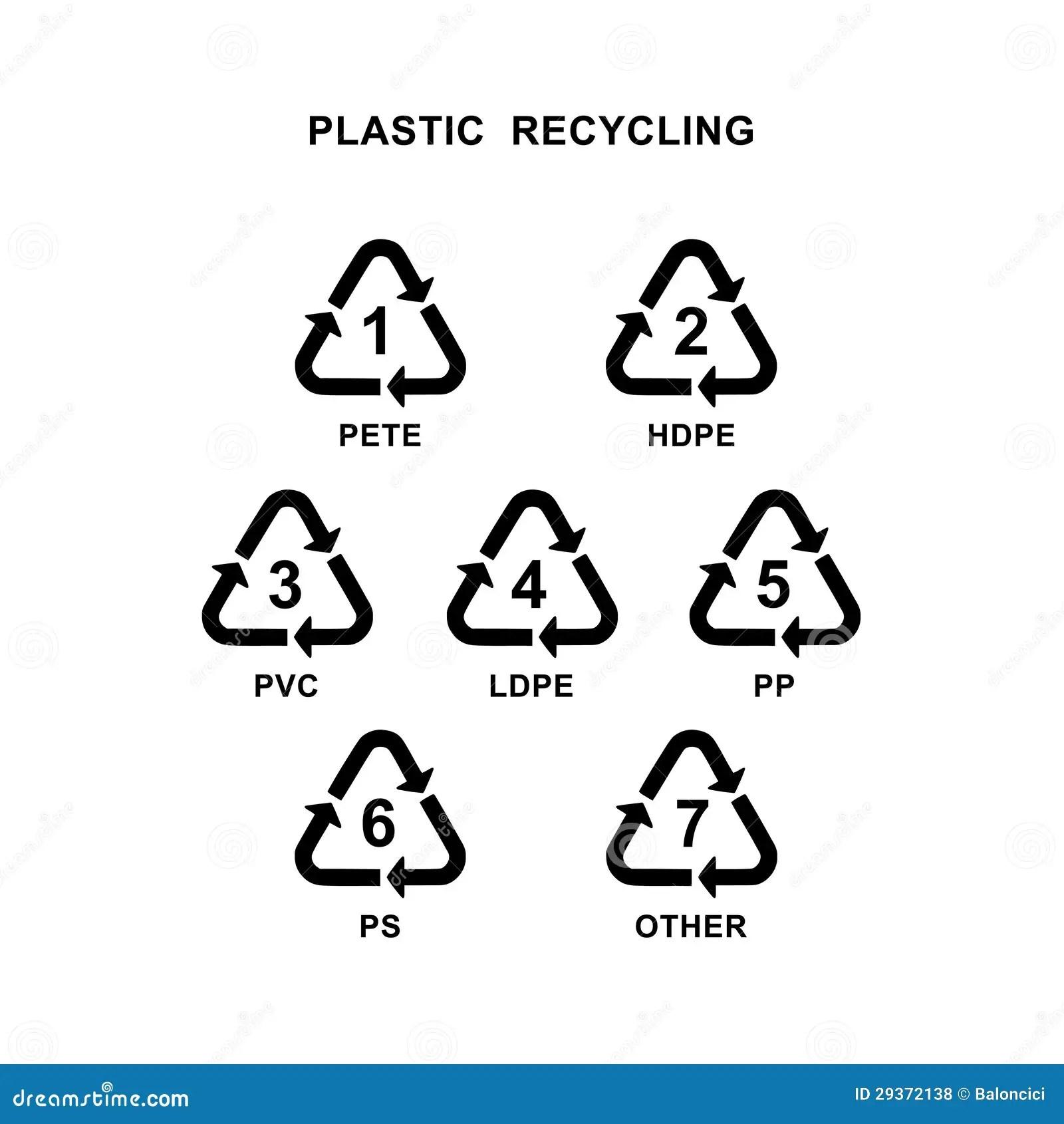 Plast Symbol For Tervinning Vektor Illustrationer