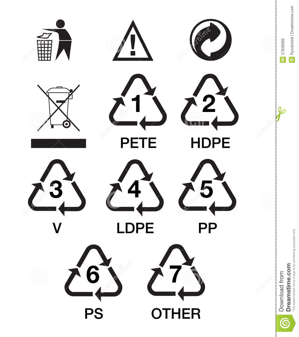 Plastic Pet Symbols Royalty Free Stock Images