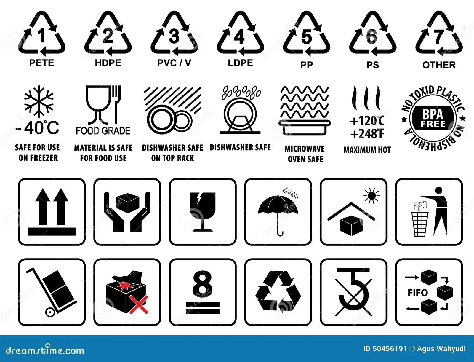 Plastique Reutilisant Les Symboles Le Signe De Vaisselle
