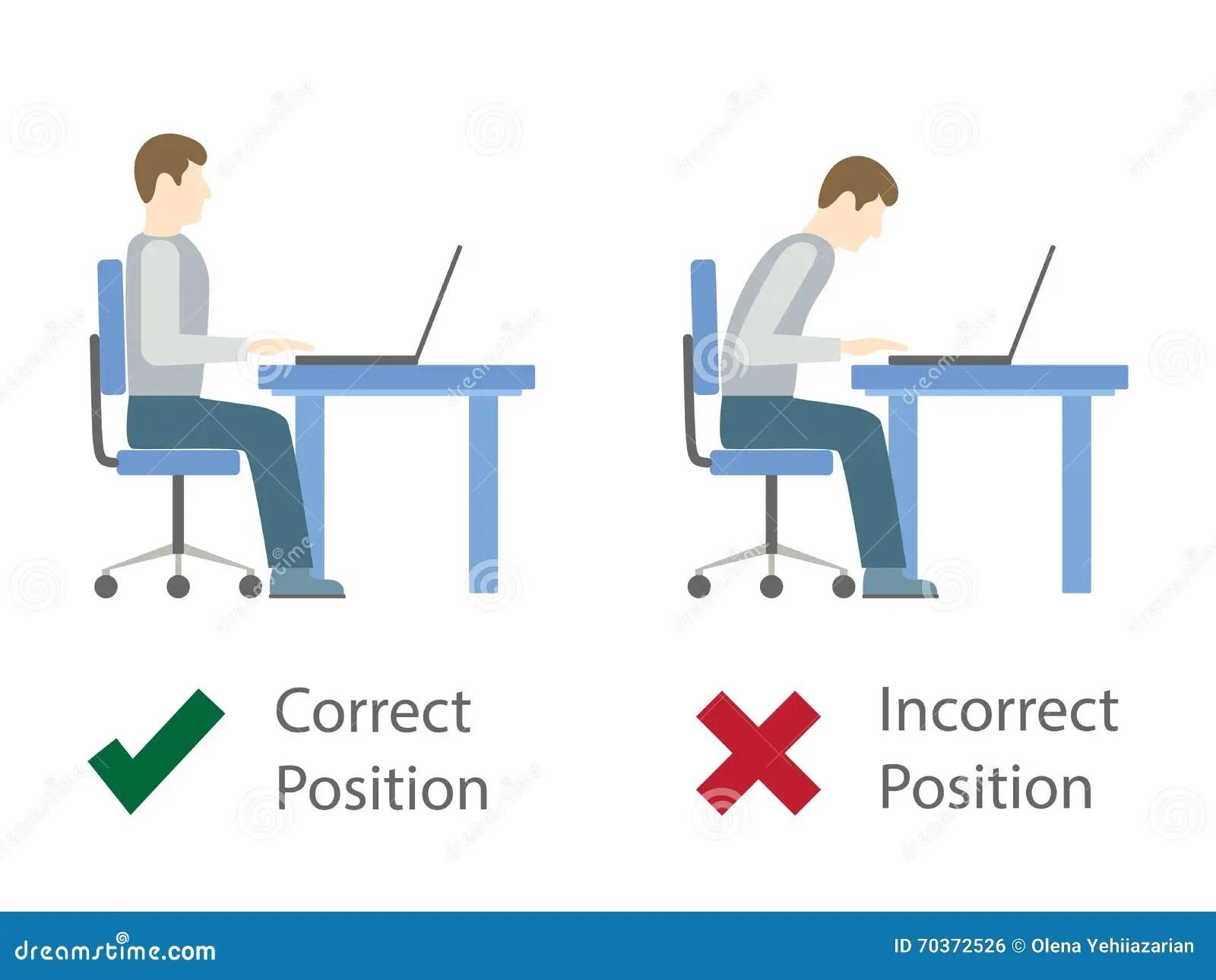 Posicion Sentada Correcta E Incorrecta En El Ordenador