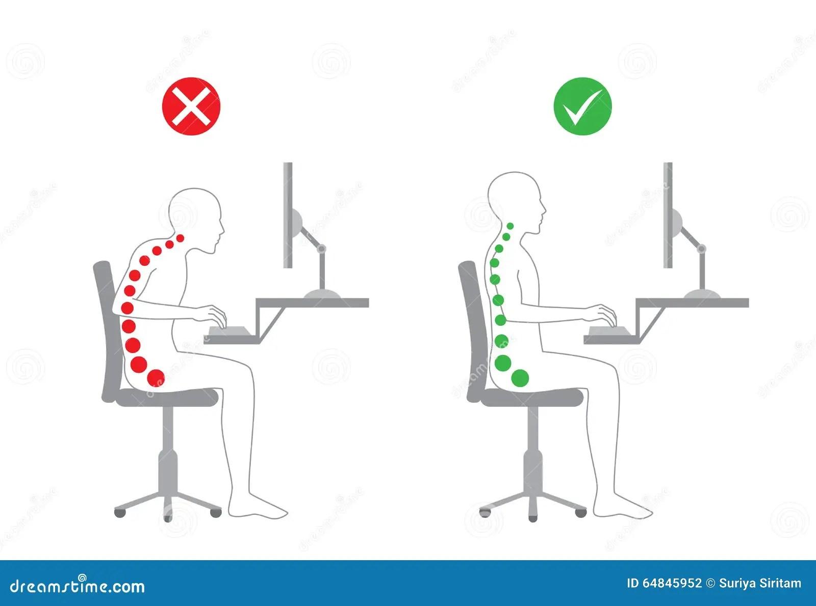 Postura Correcta En El Trabajo Que Se Sienta Ilustracion