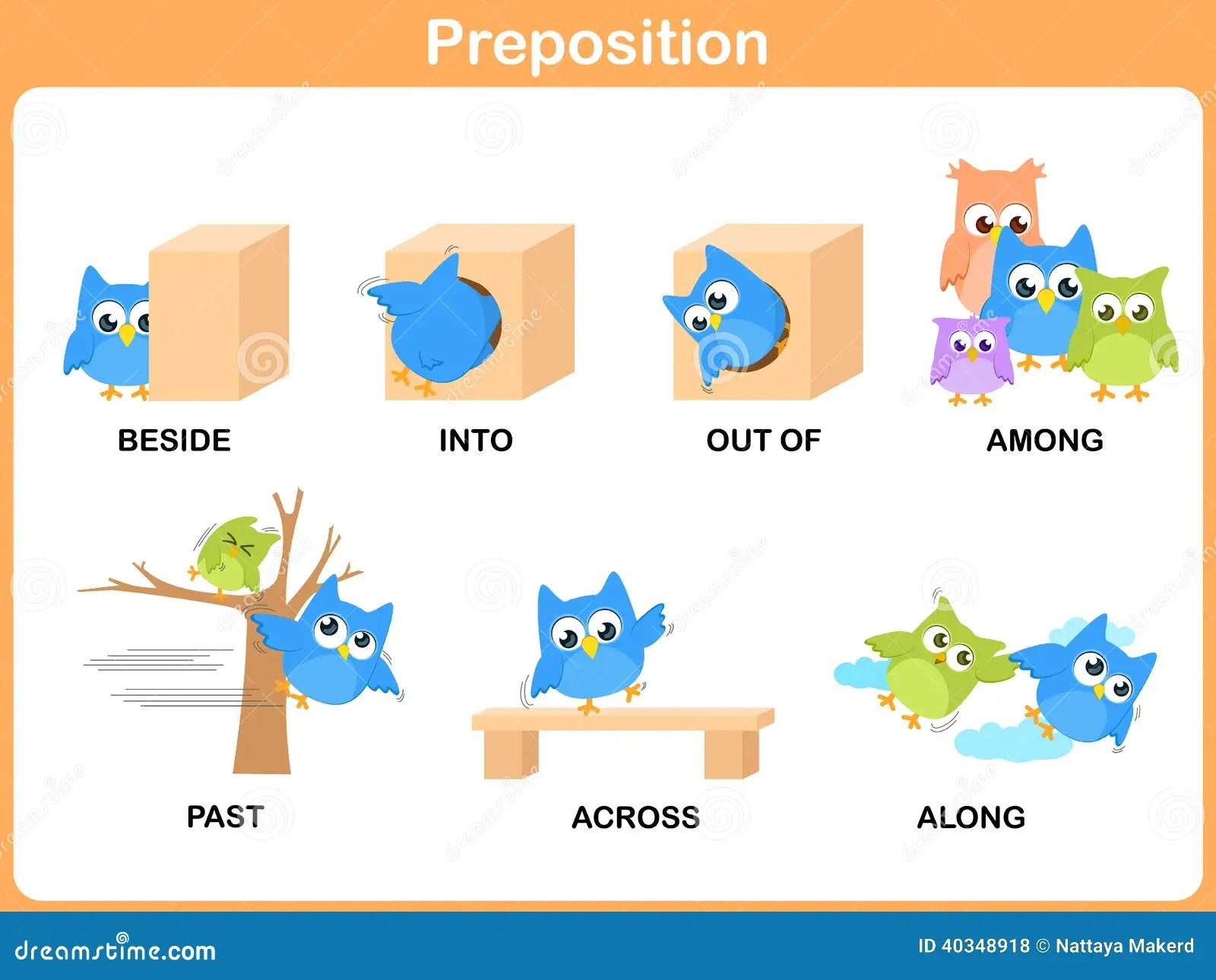 Preposition Of Motion For Preschool Stock Vector
