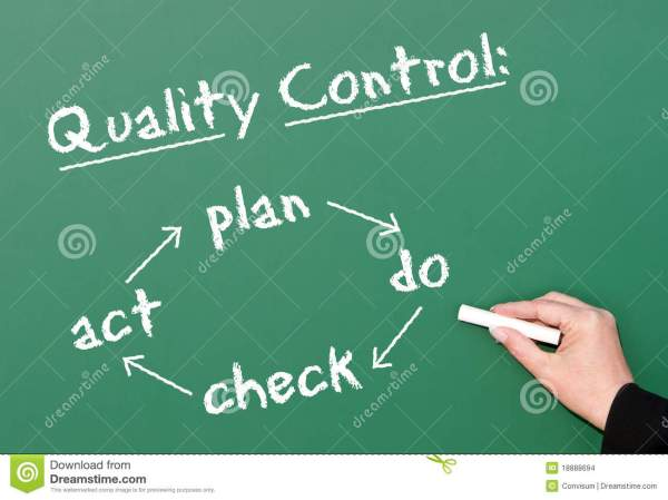 Quality Control Stock Images - Image: 18888694