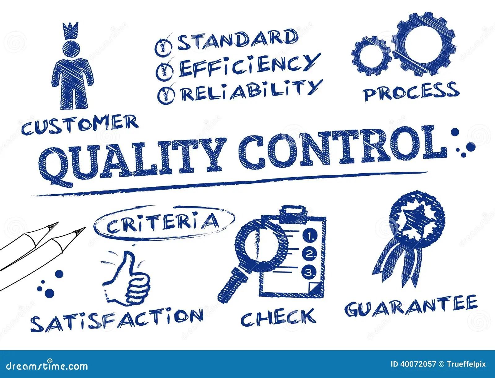 Quality Control Stock Illustration Illustration Of Exam