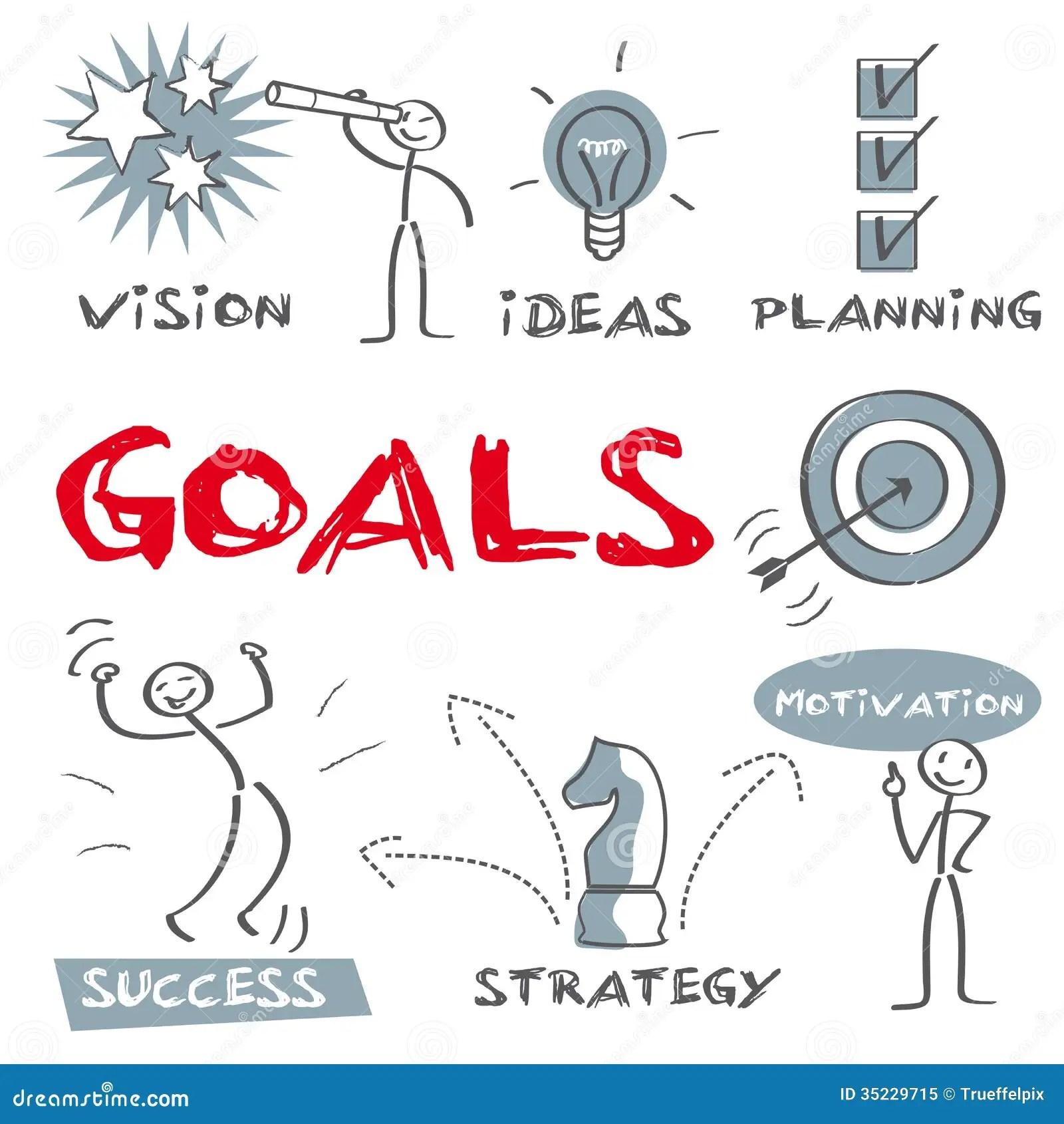 Travel Goals Objectives