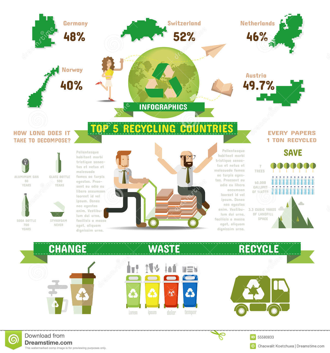 Recycle Infographic Top Five Recycling Countries Stock
