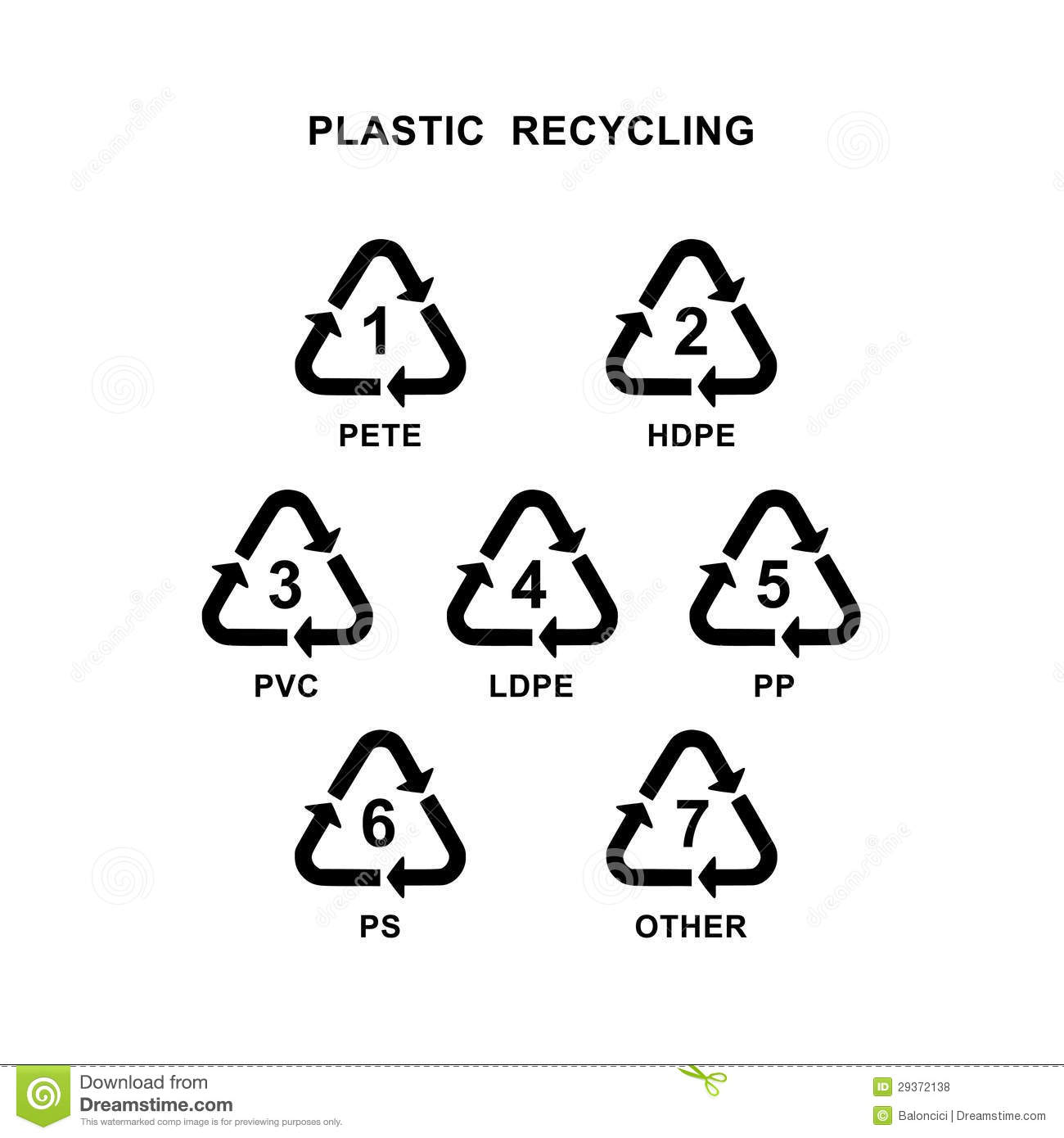 Recycling Plastic Symbol Royalty Free Stock Photos