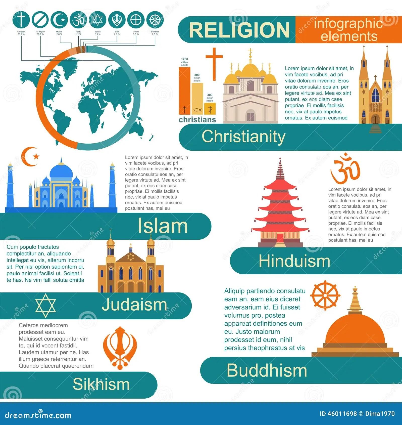 Religion Infographics Stock Vector