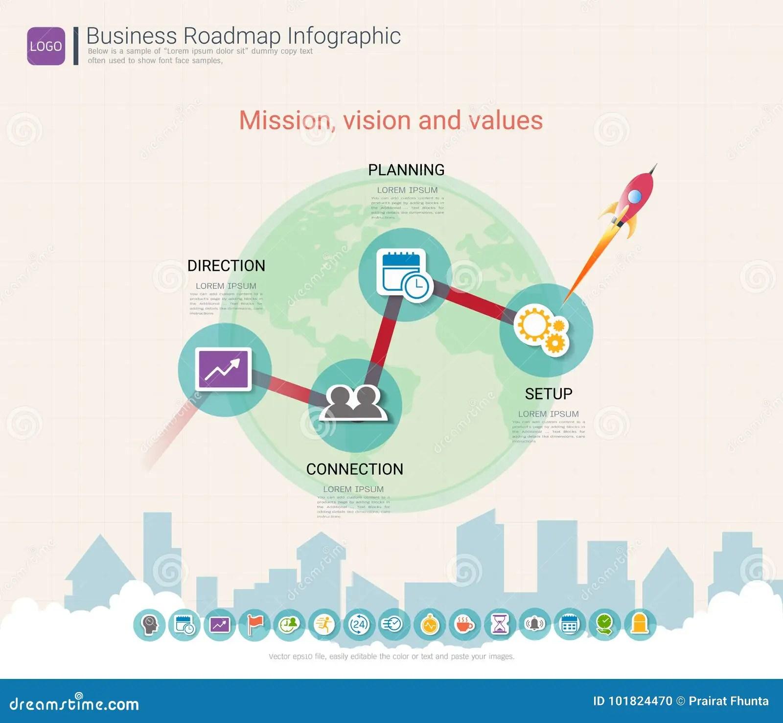 Roadmap Timeline Infographic Design Template Stock Vector