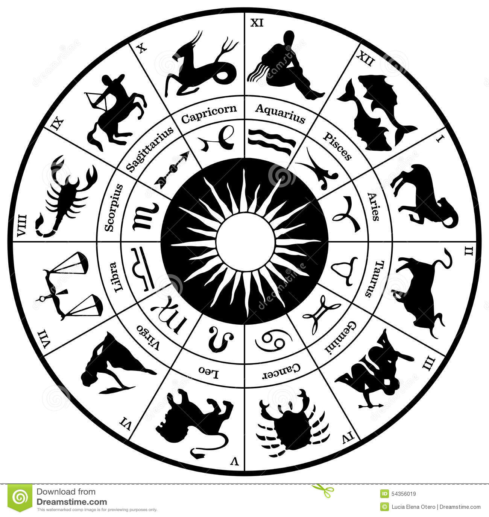 Ruota Dell Oroscopo Dello Zodiaco Illustrazione Vettoriale