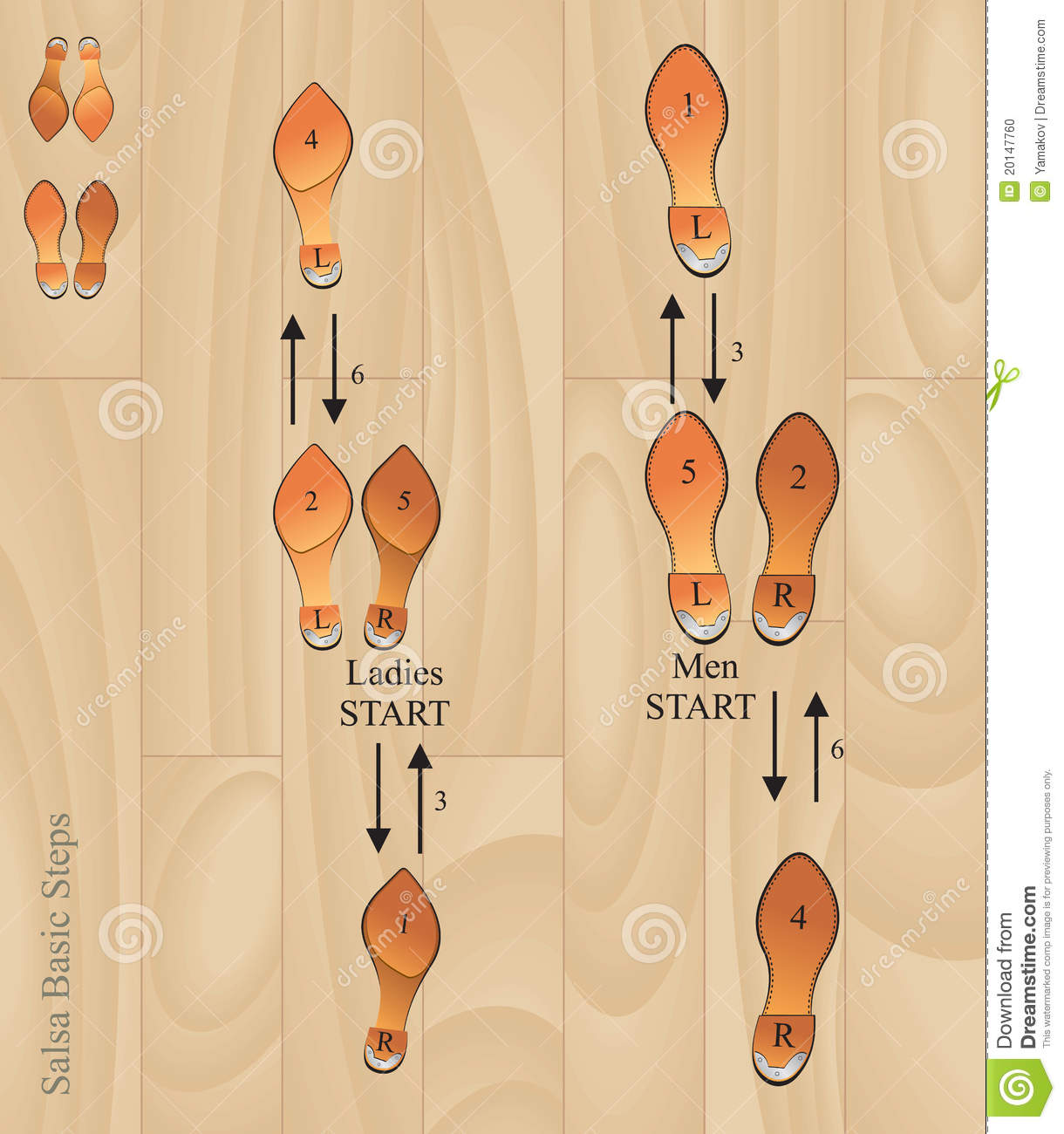 Chacha Dance Steps Diagram Image Download