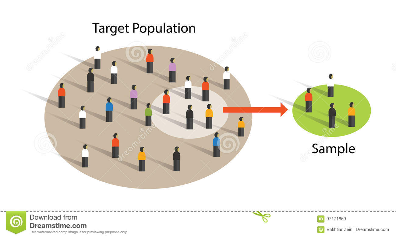 Sample From Population Statistics Research Survey
