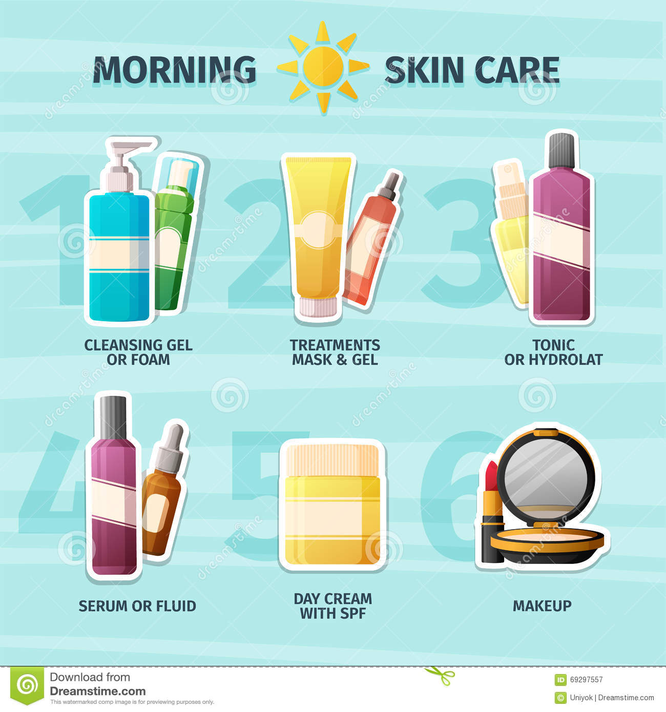 Set Of Cosmetics For Skin Care And Makeup Morning