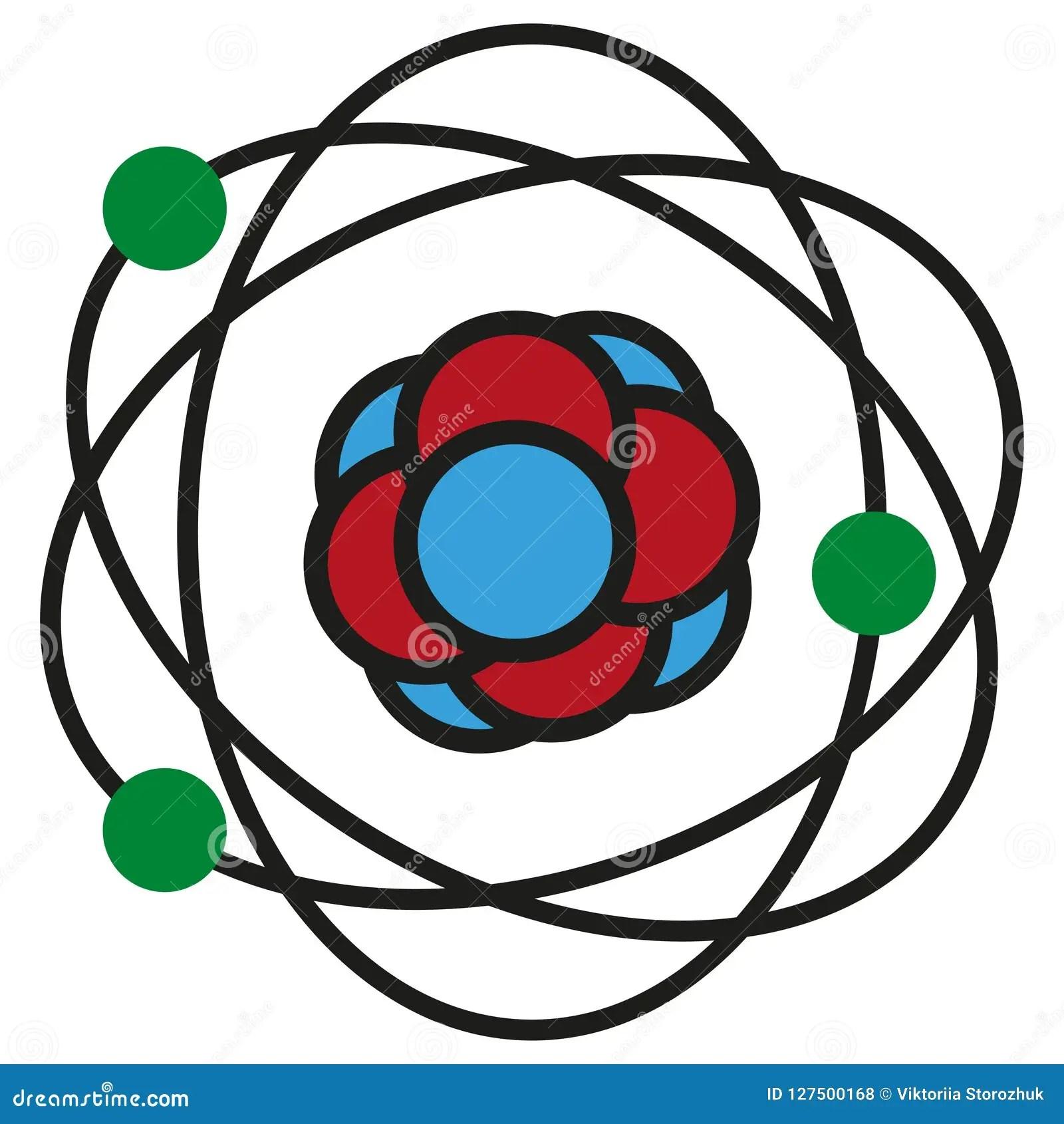 Simple Atom Symbol Molecule Concept Structure Of The