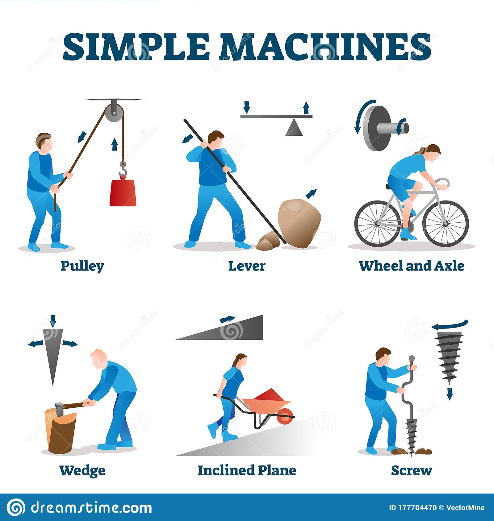 Simple Machines Vector Illustration Labeled Physics
