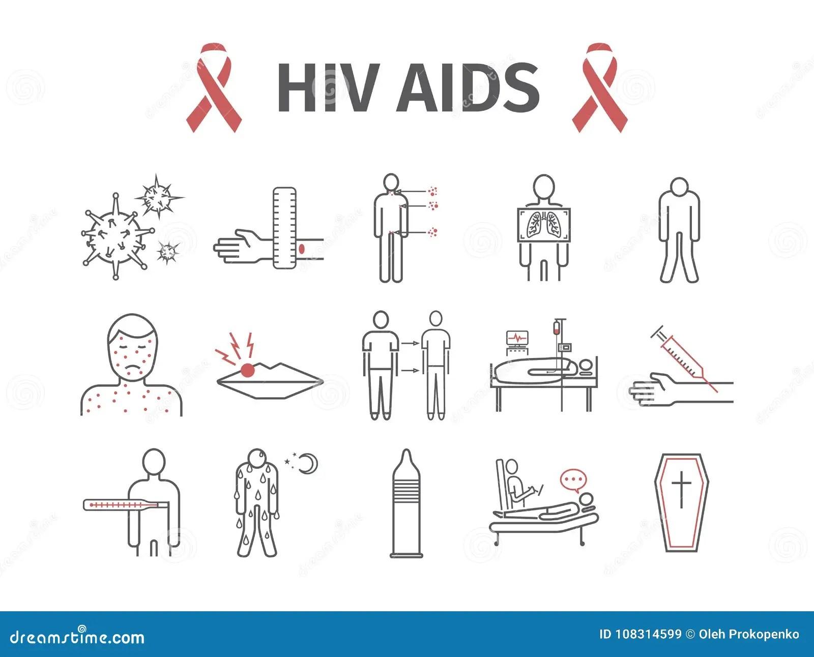 Sintomi Dell Aids Di Hiv Trattamento Linea Icone Messe