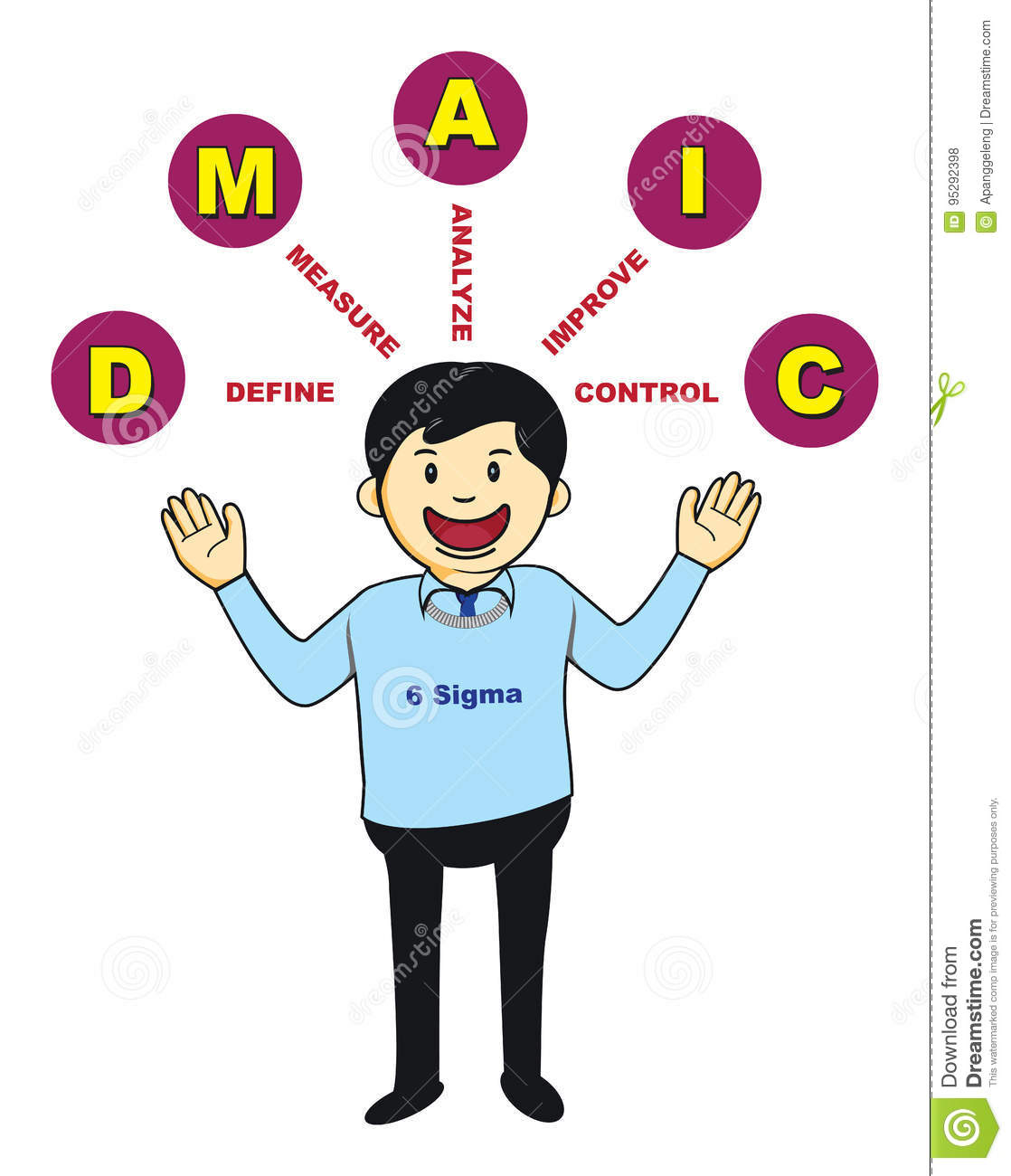 Six Sigma Dmaic Stock Vector Illustration Of Control