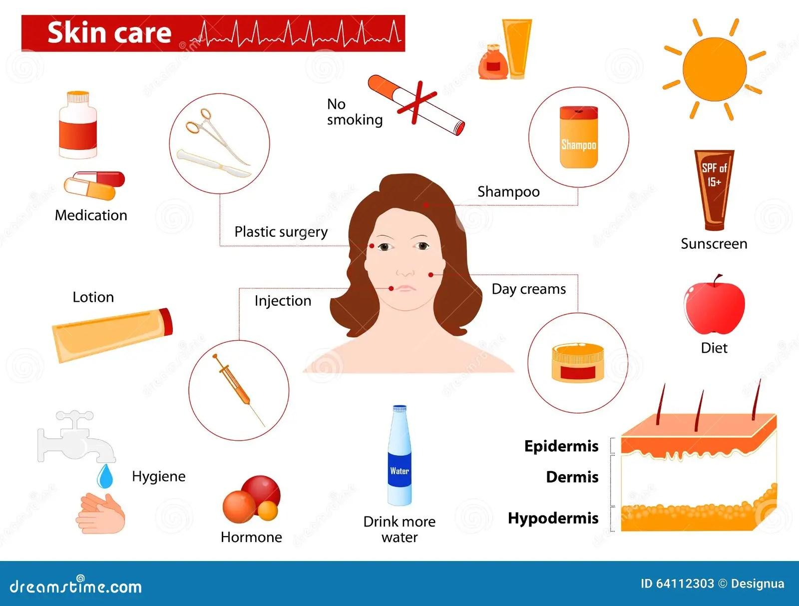 Symbols In Health Care Settings