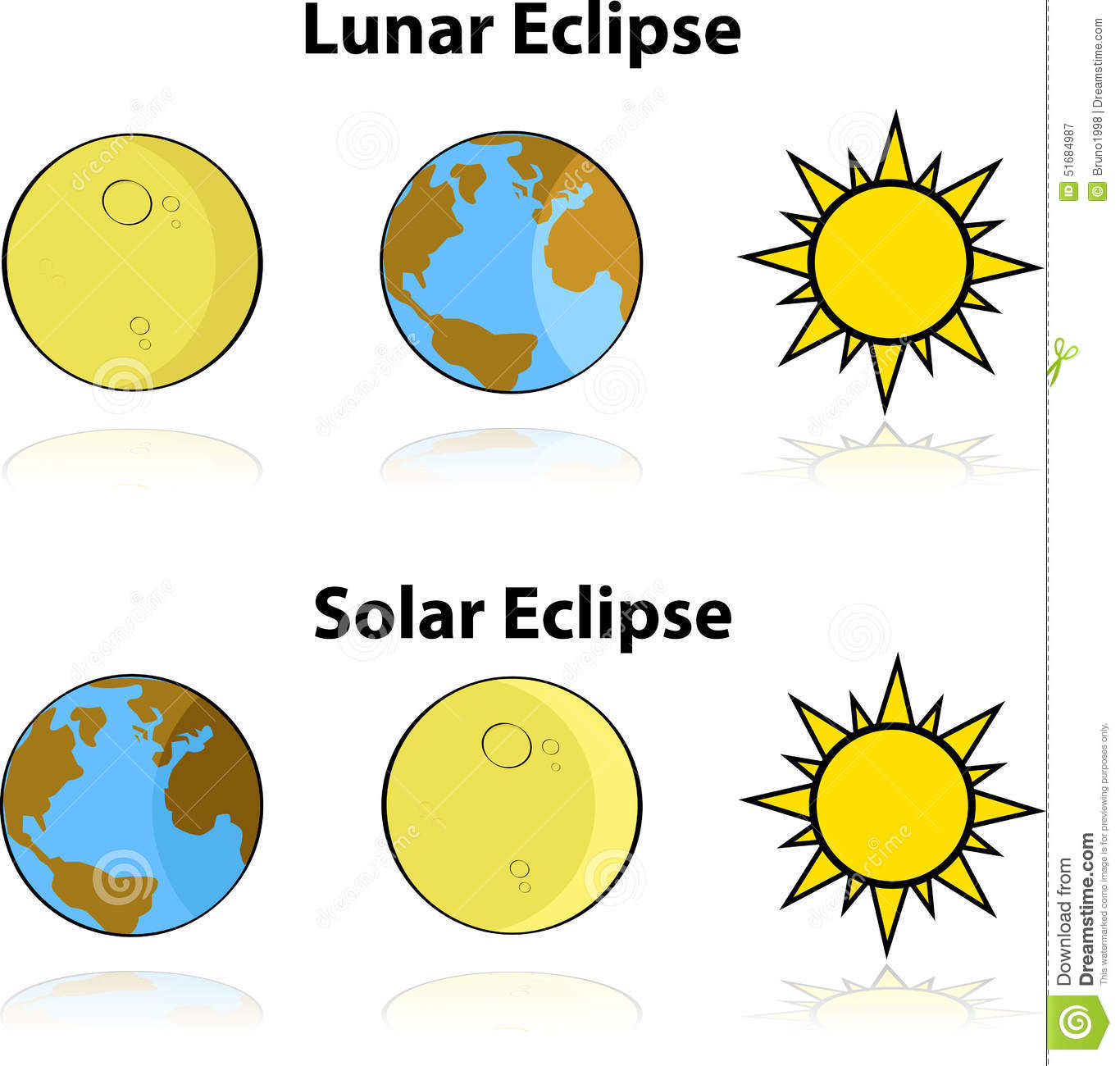 Solar And Lunar Eclipse Stock Illustration Illustration