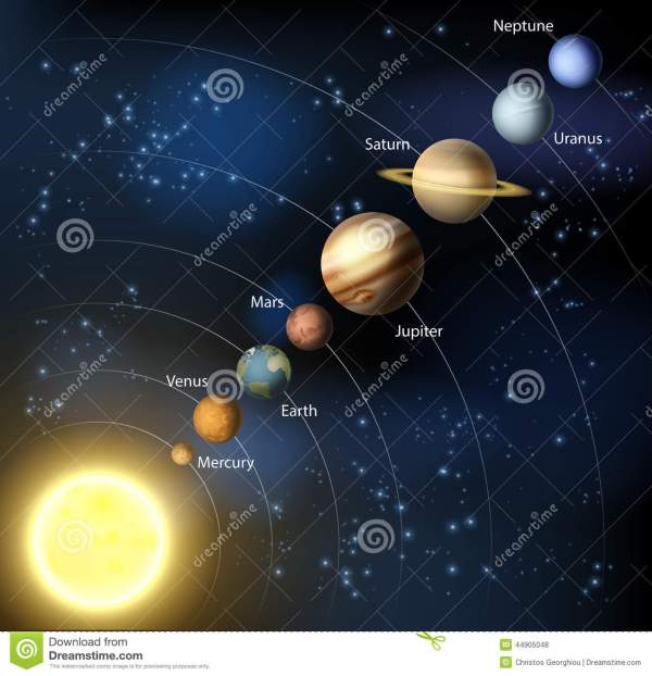 Solar system stock vector. Illustration of planets, design ...