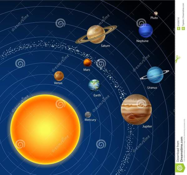 Solar System With Nine Planets Stock Vector - Illustration ...