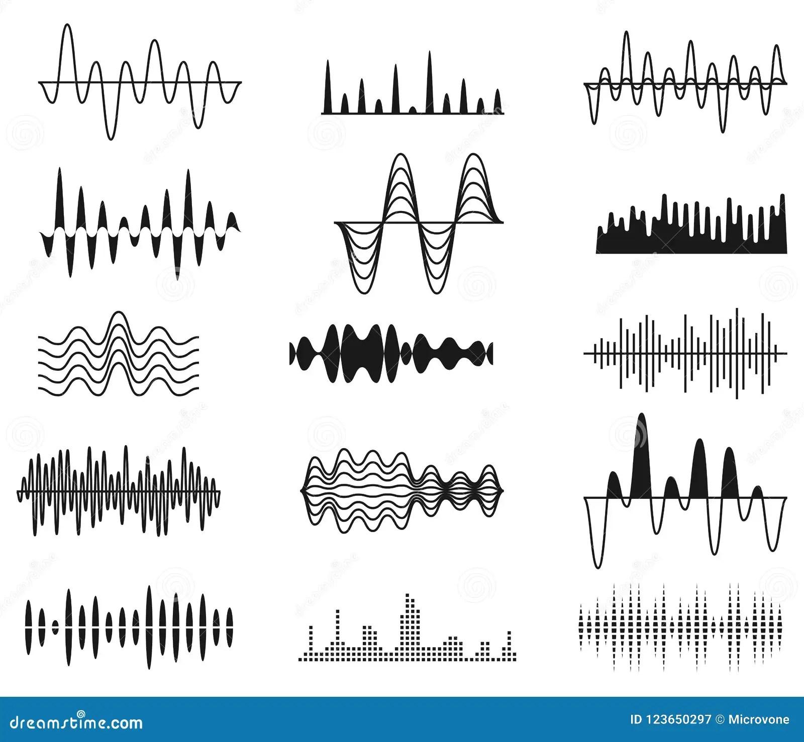 Sound Amplitude Waves Radio Signal Symbols Audio Music