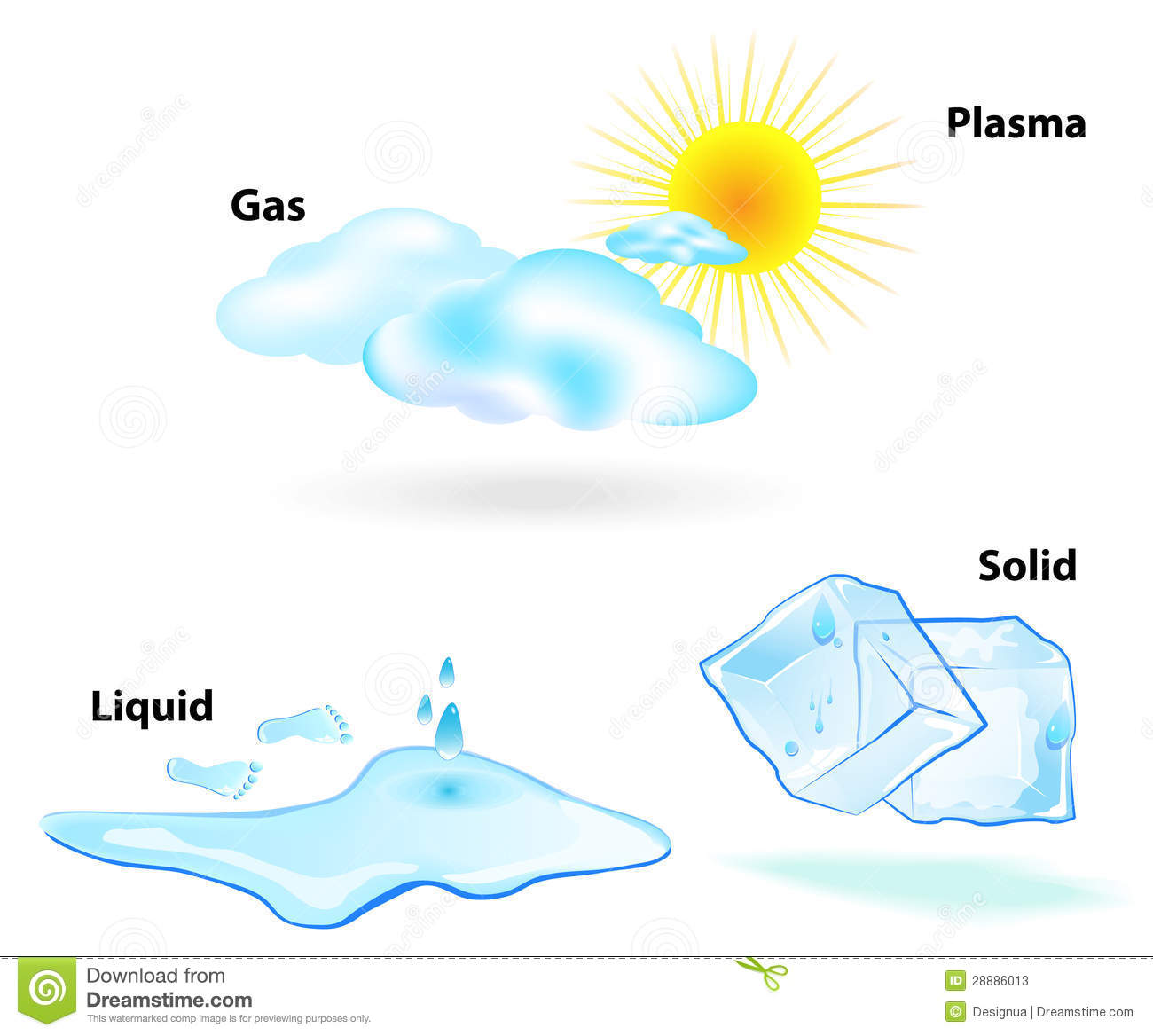 State Of Matter Stock Vector Illustration Of Droplets