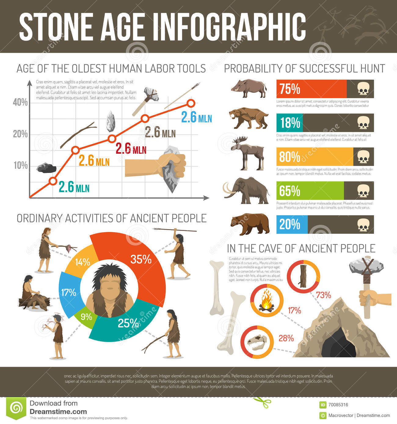 Stone Age Infographic Stock Vector Illustration Of Charts
