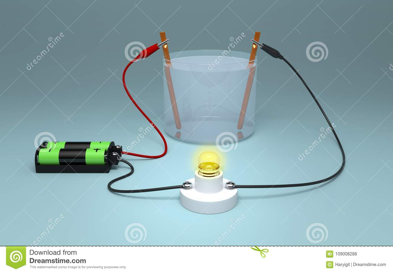 Electrolysis Of Water With Battery And Bulb Stock