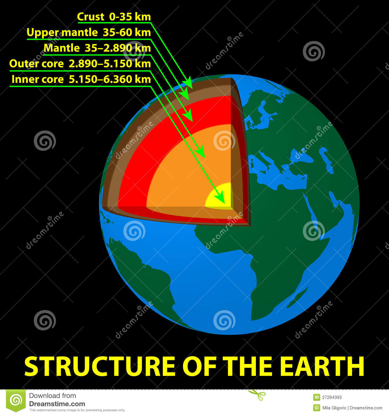 Structure Of The Earth Stock Vector Illustration Of Outdoors