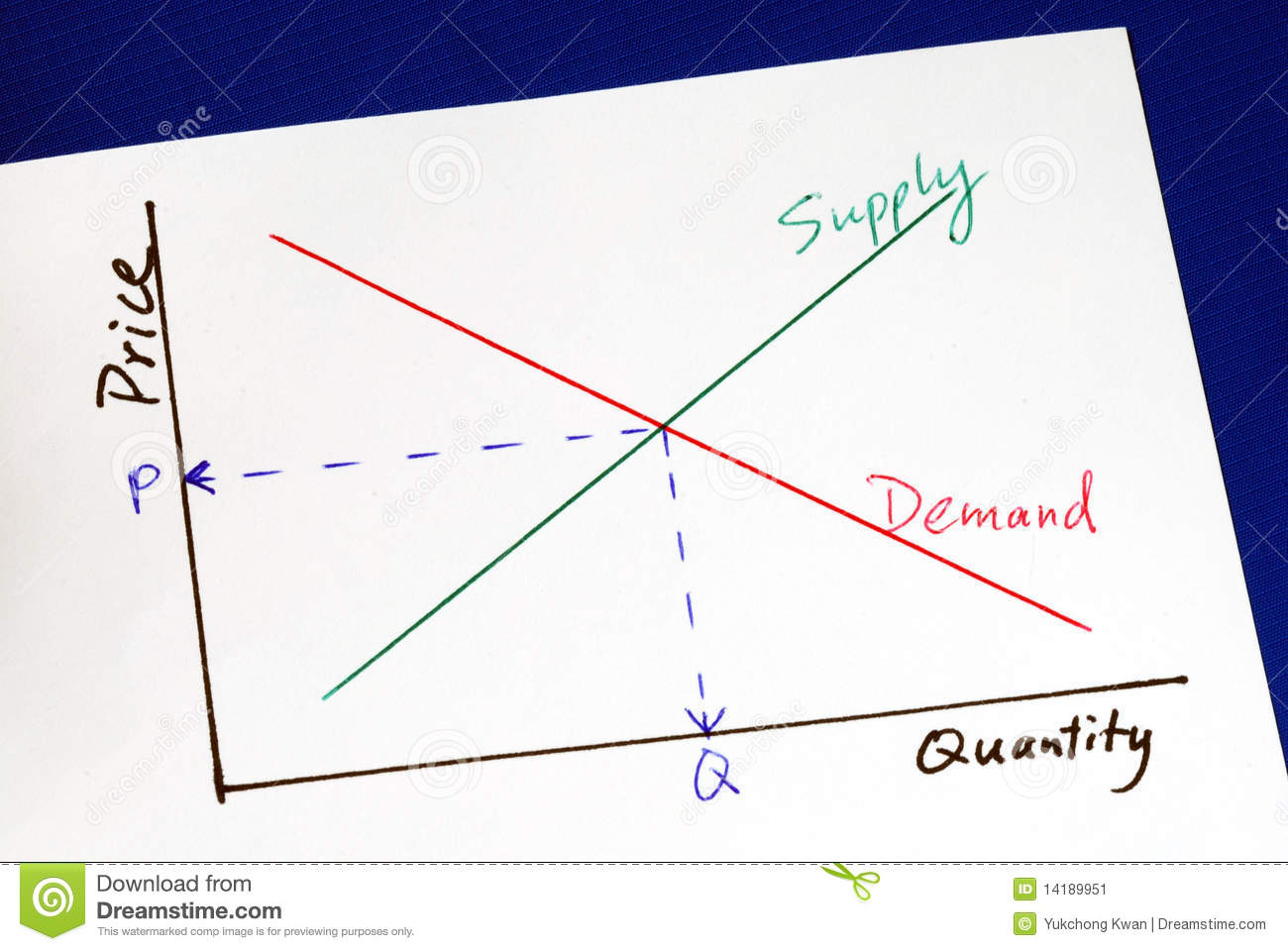 Supply And Demand Curves Stock Illustration Image Of