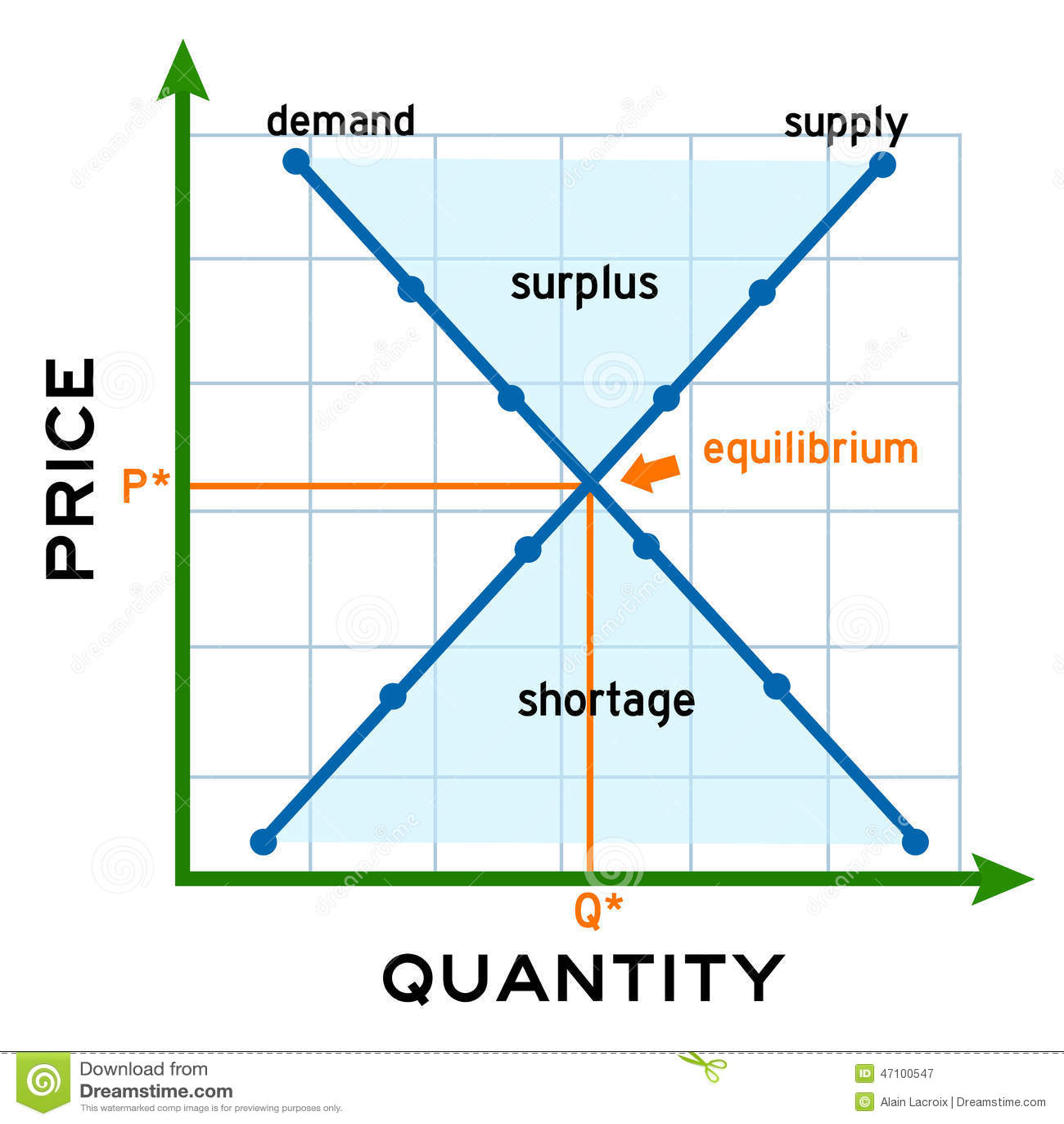 Supply Demand Stock Illustration