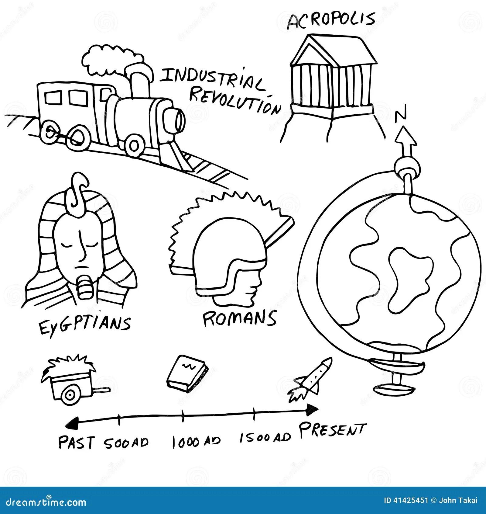 Symboles D Histoire Illustration De Vecteur Illustration