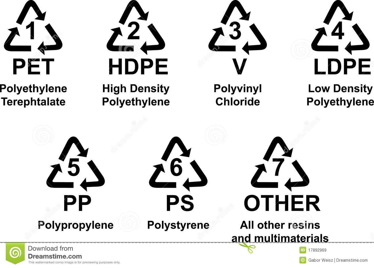 Symbols For Type Of Plastics Royalty Free Stock Images