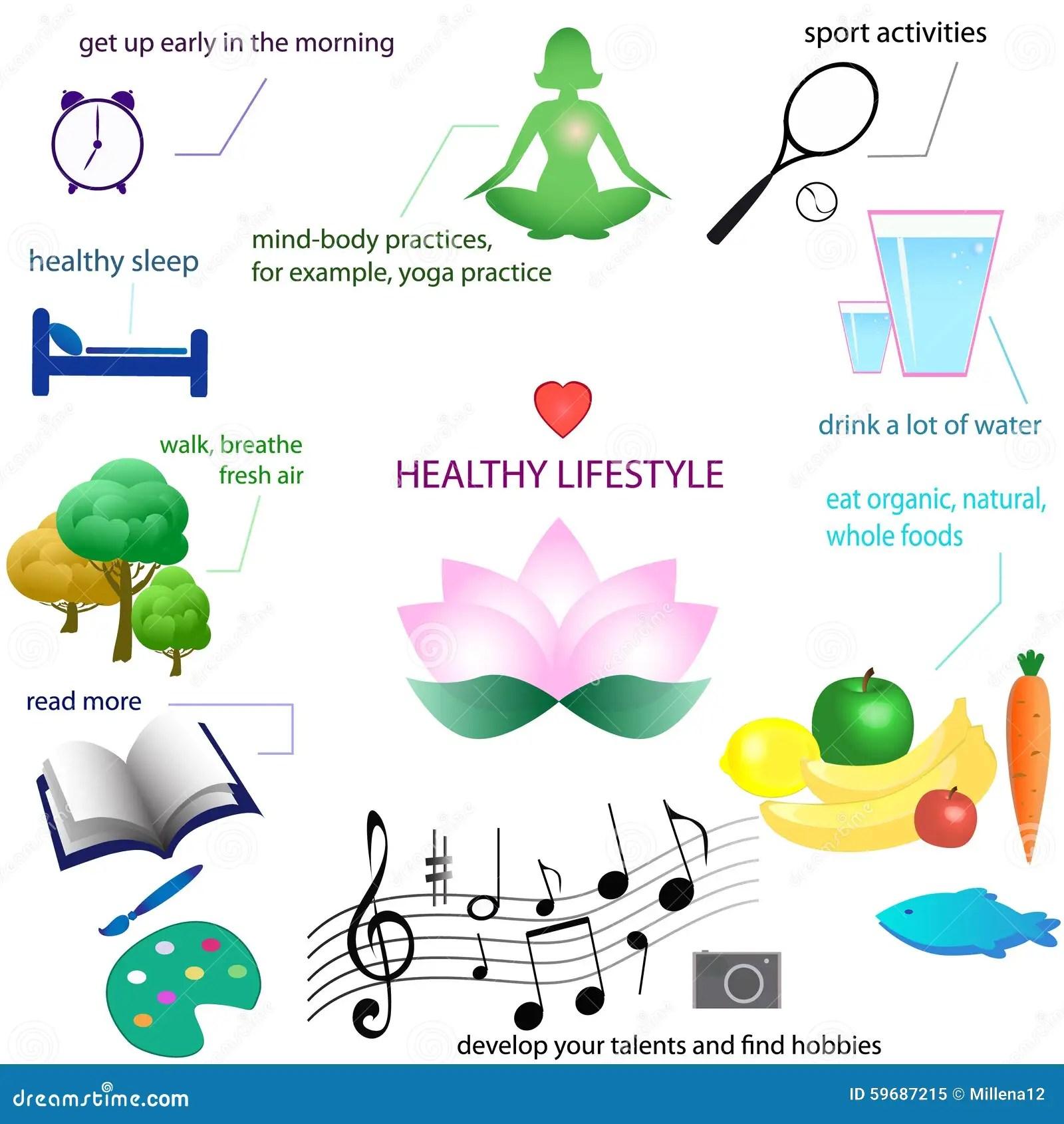 Systemtest Und Psychische Gesundheit Infographic