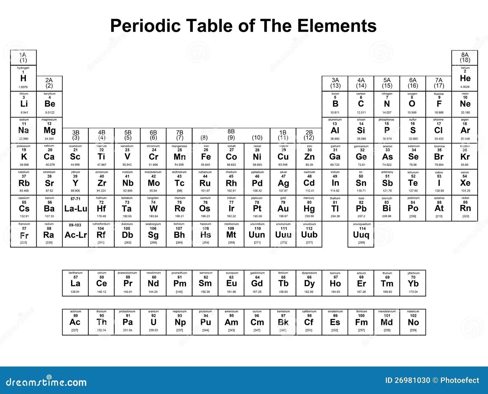 Tabela De Elementos Periodica Ilustracao Do Vetor