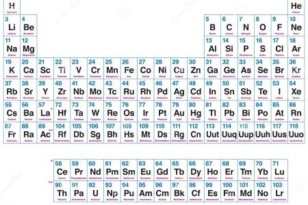 Tabla periodica de los elementos quimicos para imprimir fresh tabla periodica de los elementos quimicos para imprimir completa best tabla periodica de los elementos quimicos para imprimir completa copy peri dica qu urtaz Gallery
