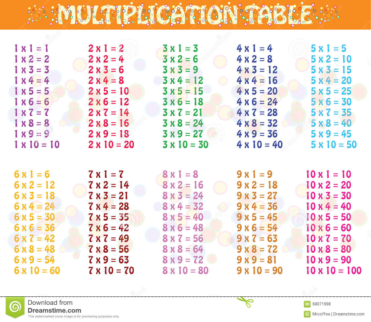 Multiplication X5 Worksheets  Printable Worksheets and Activities