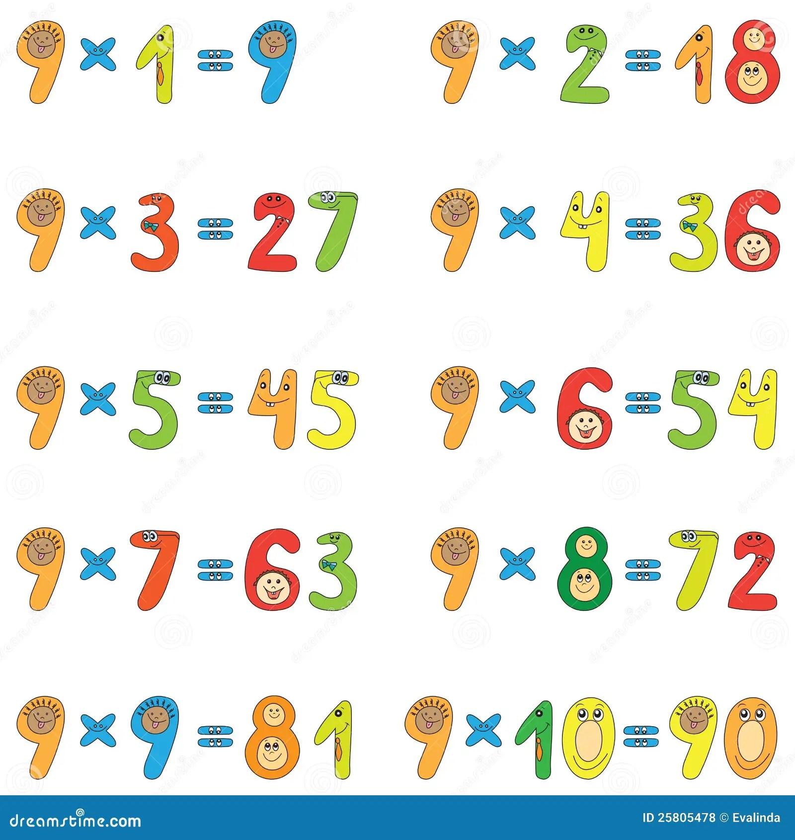 Table De Multiplication De 9 Illustration De Vecteur