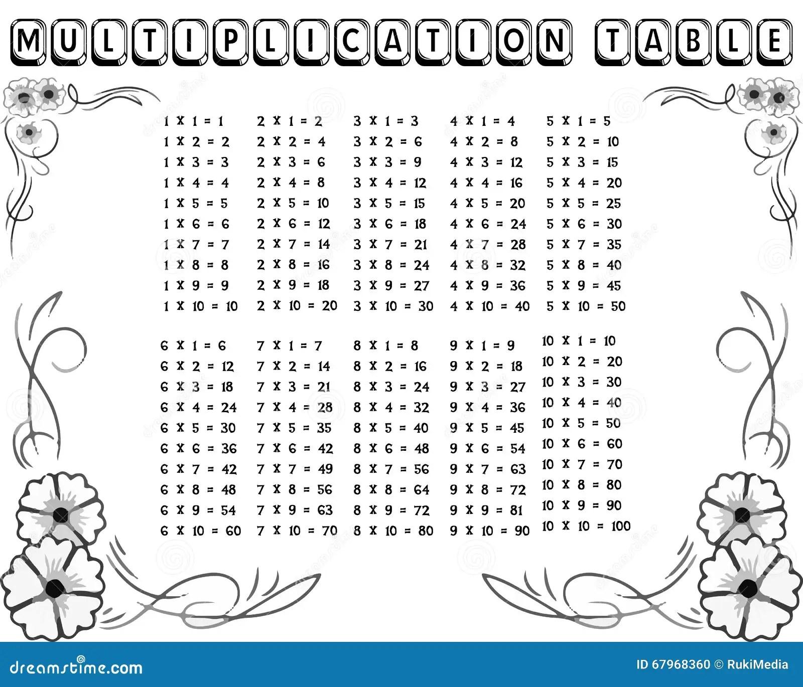 Table De Multiplication Noire Et Blanche Decorative