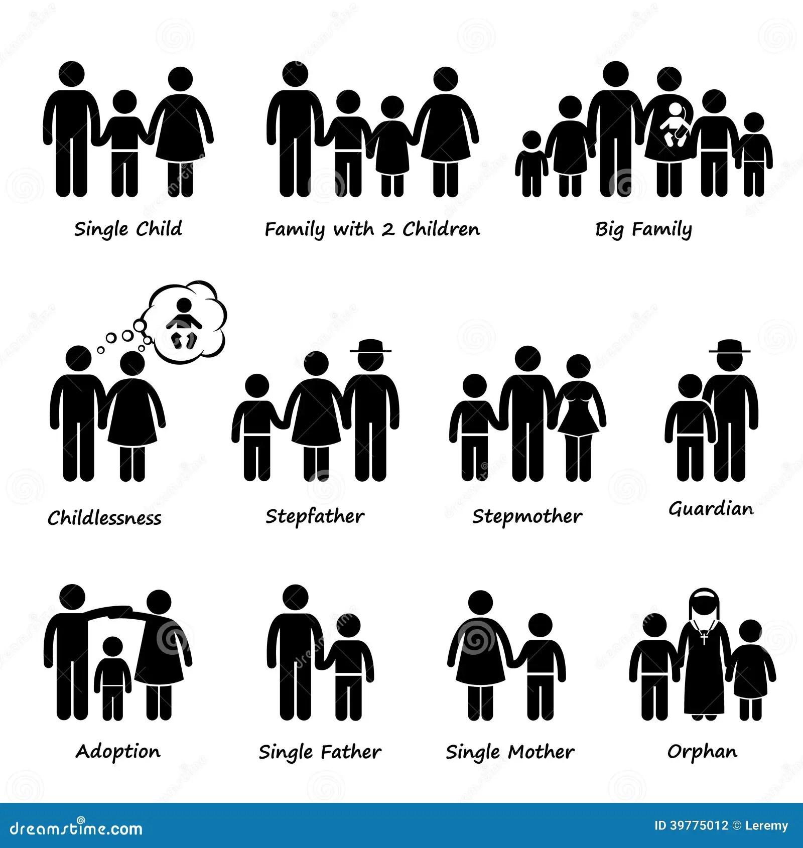 Taille De La Famille Et Type De Relations Cliparts Illustration De Vecteur