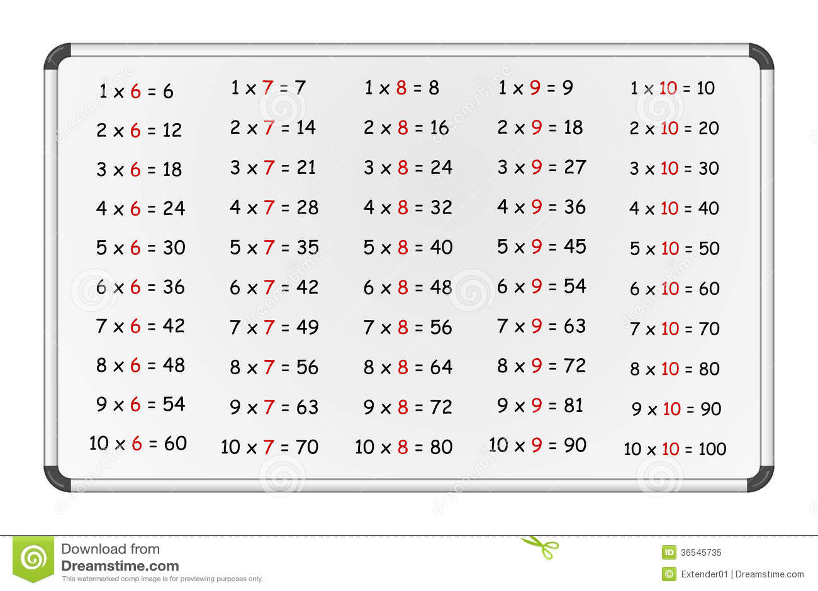 Tavola Di Moltiplicazione Sulla Parte 2 Di Lavagna