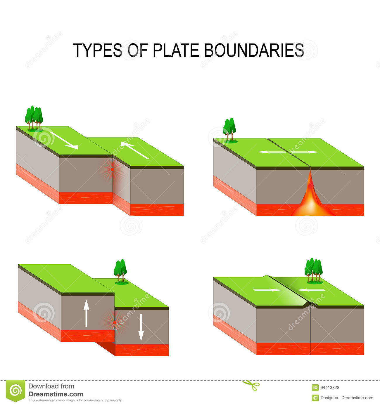 Tectonic Plate Interactions Volcanoes Earthquakes And