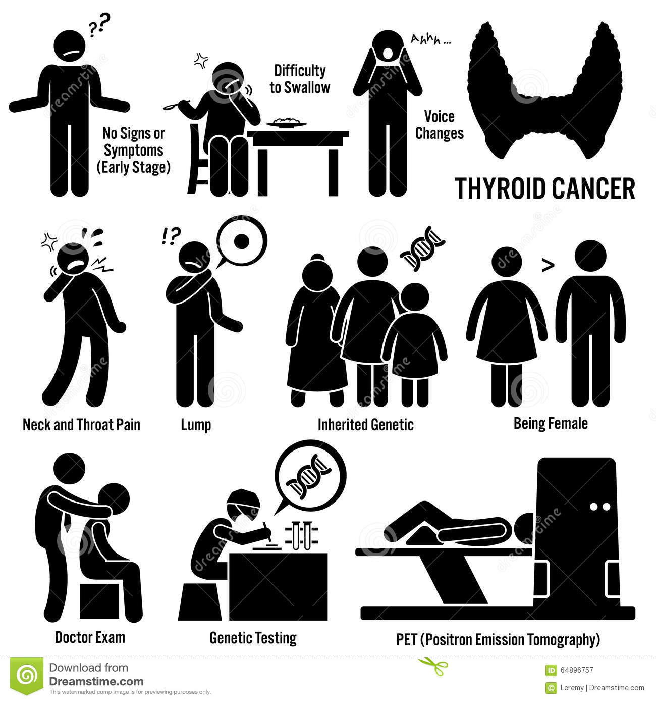 Thyroid Cancer Clipart Stock Vector Image Of Causes