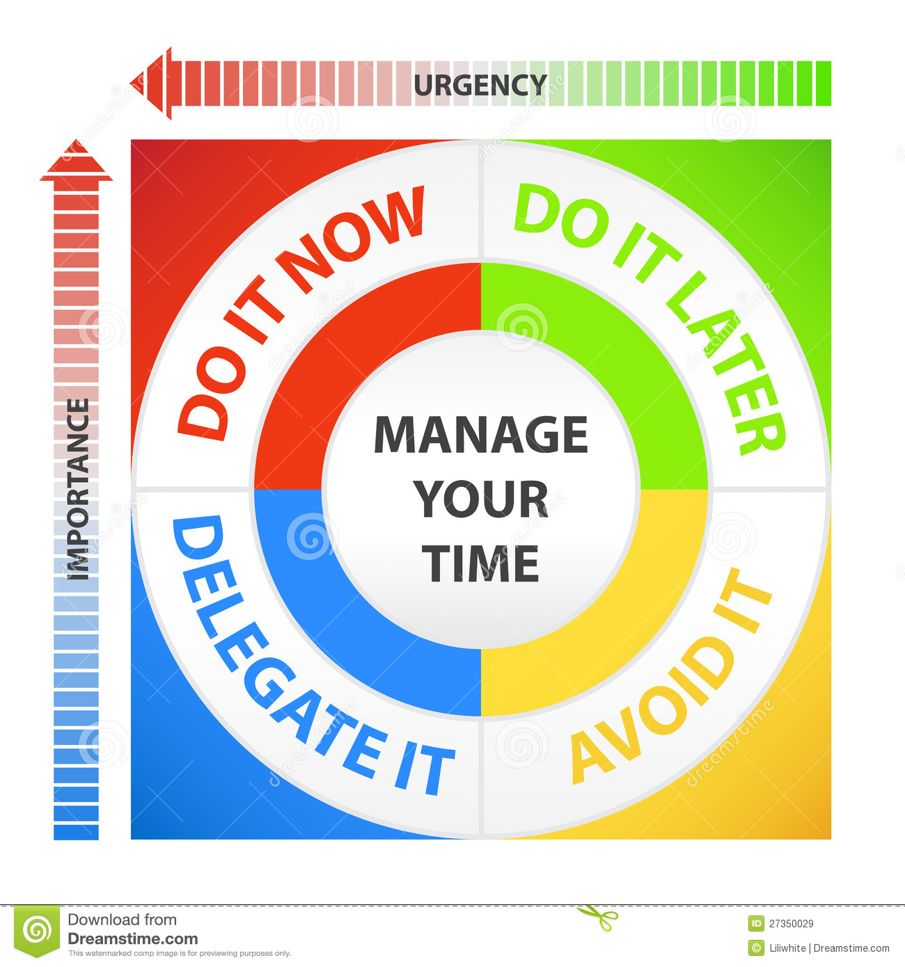 Time Management Diagram Stock Image Image Of Office
