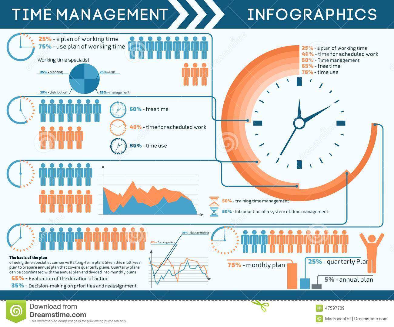 Time Management Infographics Stock Vector
