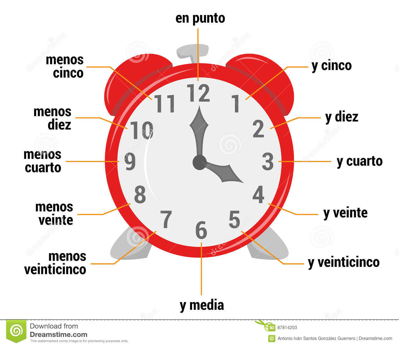 The Time Vocabulary In Spanish Vector Illustration Stock Vector