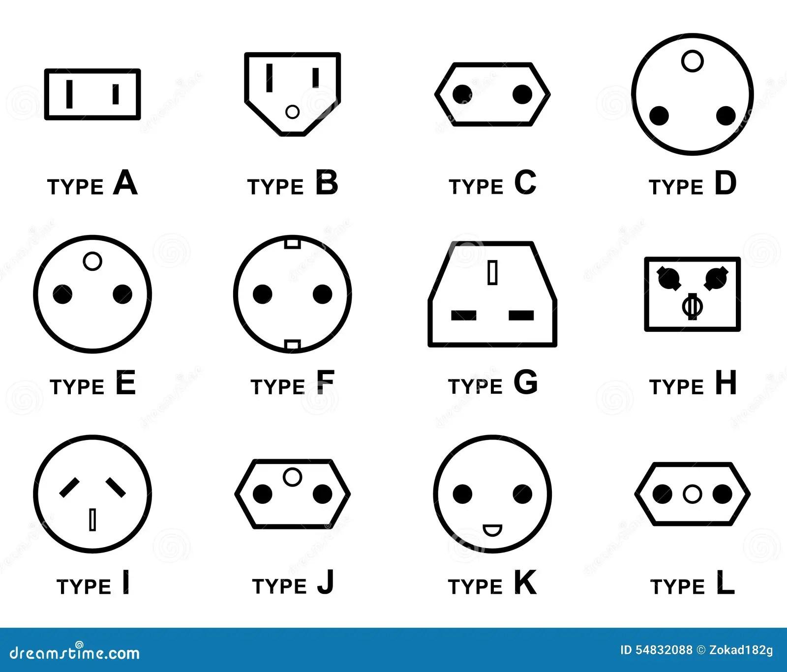 Tipos Electricos Del Enchufe Ilustracion Del Vector
